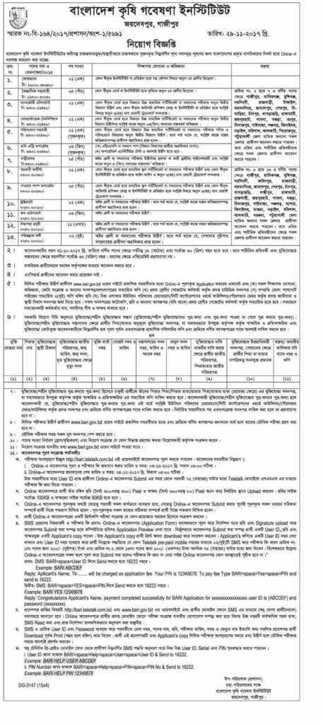 Bangladesh Agricultural Research Institute (BARI) Job Circular 2017